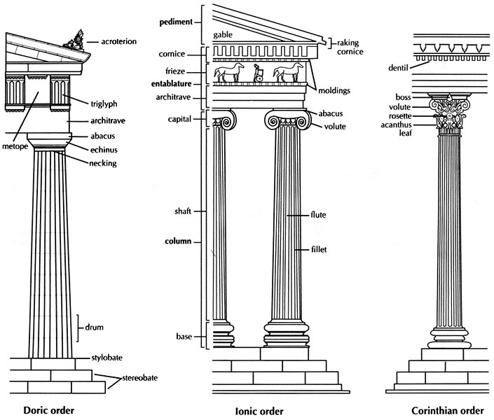 Comparison of Ancient Greek Architectural Orders