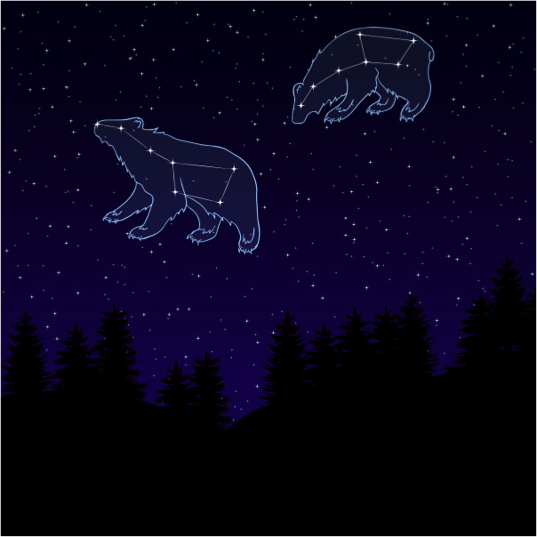 Ursa Minor and Major